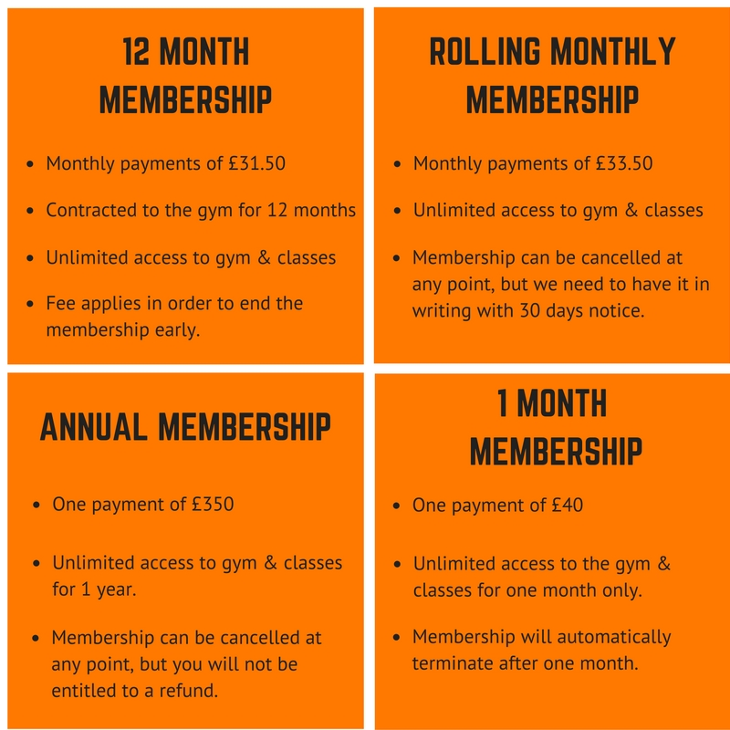 How to Choose the Best Gym Membership – Costs & Ways to Save